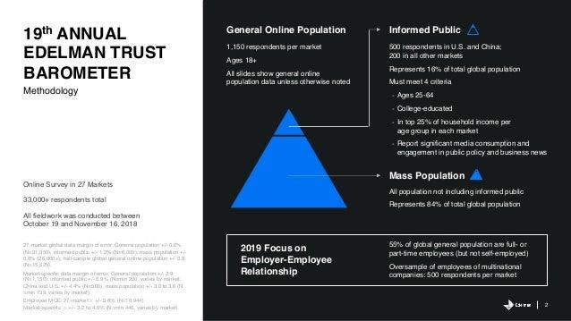 2019 Edelman Trust Barometer Slide 2