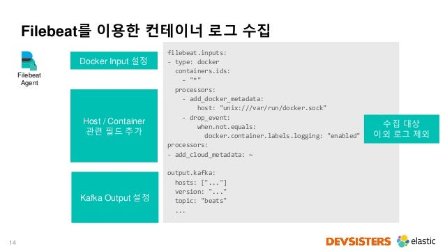 "14 filebeat.inputs: - type: docker containers.ids: - ""*"" processors: - add_docker_metadata: host: ""unix:///var/run/docker...."