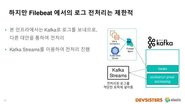 17 하지만 Filebeat 에서의 로그 전처리는 제한적 • 본 인프라에서는 Kafka로 로그를 보내므로, 다른 대안을 통하여 전처리 • Kafka Streams를 이용하여 전처리 진행 VM & Containers Ku...
