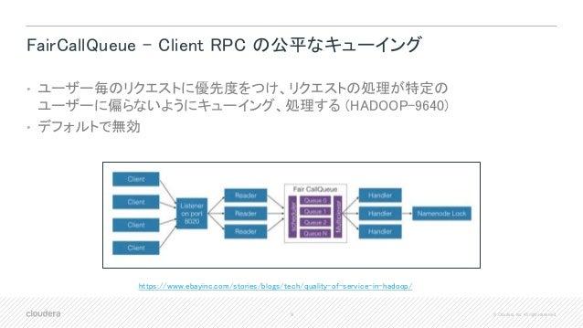 16 © Cloudera, Inc. All rights reserved. FairCallQueue - Client RPC の公平なキューイング • ユーザー毎のリクエストに優先度をつけ、リクエストの処理が特定の ユーザーに偏らない...