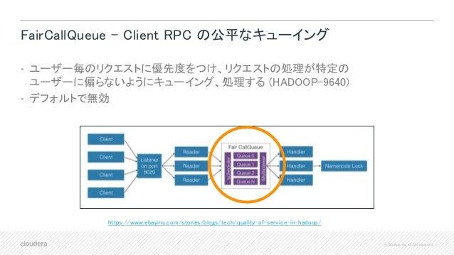 17 © Cloudera, Inc. All rights reserved. FairCallQueue - Client RPC の公平なキューイング • ユーザー毎のリクエストに優先度をつけ、リクエストの処理が特定の ユーザーに偏らない...