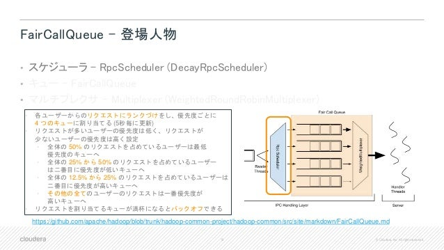 19 © Cloudera, Inc. All rights reserved. FairCallQueue - 登場人物 • スケジューラ - RpcScheduler (DecayRpcScheduler) • キュー – FairCall...