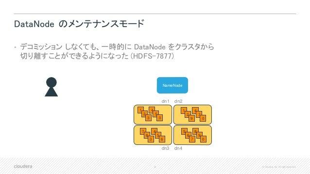 24 © Cloudera, Inc. All rights reserved. DataNode のメンテナンスモード • デコミッション しなくても、一時的に DataNode をクラスタから 切り離すことができるようになった (HDFS-...
