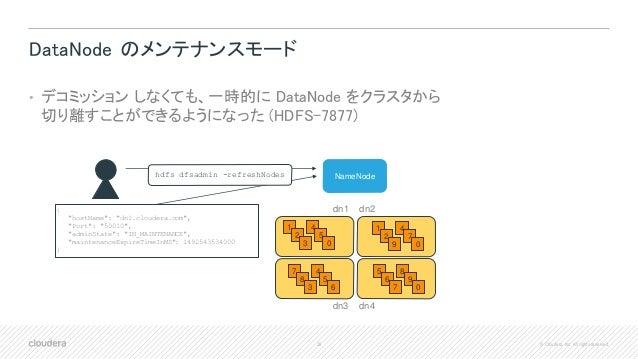 26 © Cloudera, Inc. All rights reserved. DataNode のメンテナンスモード • デコミッション しなくても、一時的に DataNode をクラスタから 切り離すことができるようになった (HDFS-...