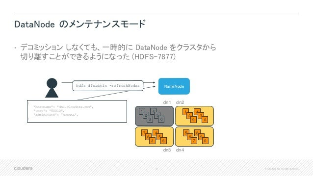 31 © Cloudera, Inc. All rights reserved. DataNode のメンテナンスモード • デコミッション しなくても、一時的に DataNode をクラスタから 切り離すことができるようになった (HDFS-...
