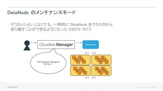 34 © Cloudera, Inc. All rights reserved. DataNode のメンテナンスモード • デコミッション しなくても、一時的に DataNode をクラスタから 切り離すことができるようになった (HDFS-...