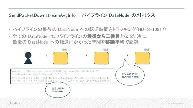 37 © Cloudera, Inc. All rights reserved. SendPacketDownstreamAvgInfo - パイプライン DataNode のメトリクス • パイプラインの最後の DataNode への転送時間...