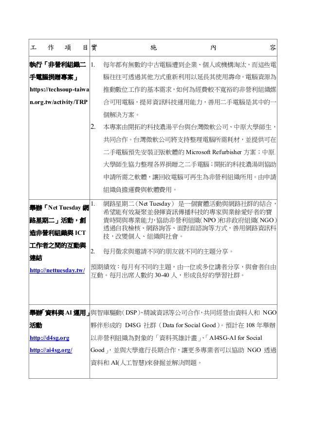 工 作 項 目 實 施 內 容 執行「非營利組織二 手電腦捐贈專案」 https://techsoup-taiwa n.org.tw/activity/TRP 1. 每年都有無數的中古電腦遭到企業、個人或機構淘汰,而這些電 腦往往可透過其他方式...