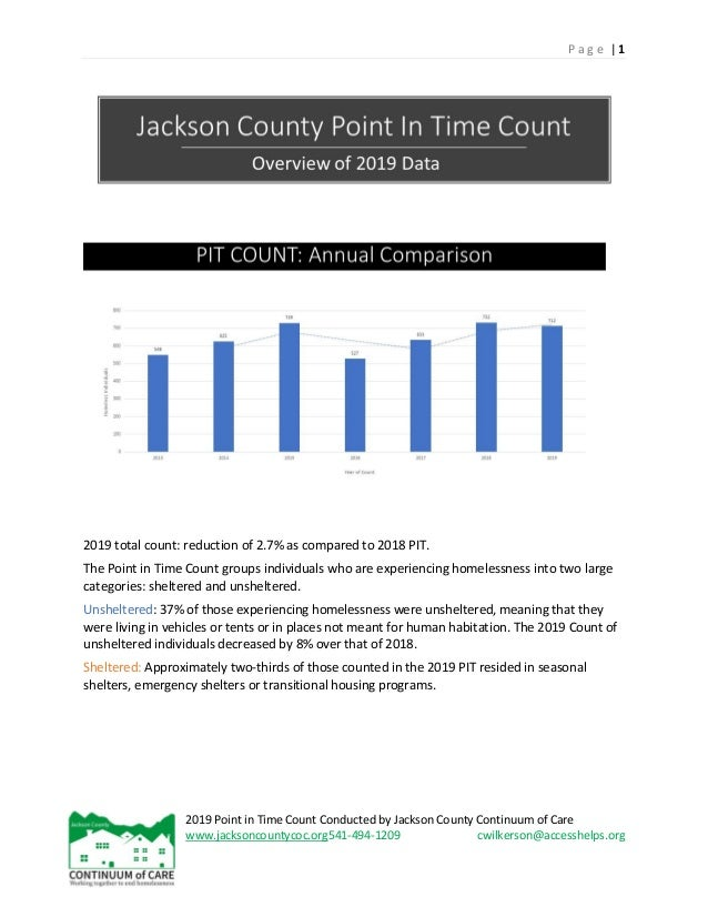 P a g e | 1 2019 Point in Time Count Conducted by Jackson County Continuum of Care www.jacksoncountycoc.org541-494-1209 cw...
