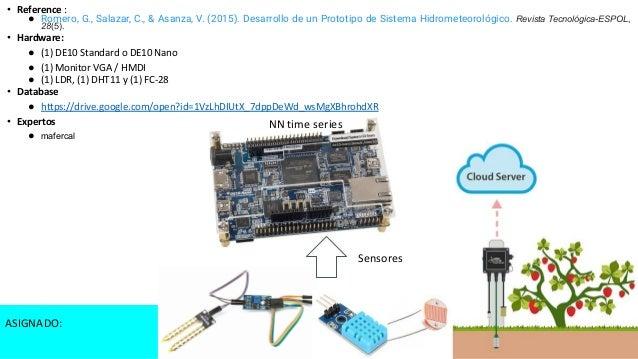 ⭐⭐⭐⭐⭐ DISEÑO DE SISTEMAS DIGITALES, PROYECTOS PROPUESTOS (2019 2do Término) Slide 3