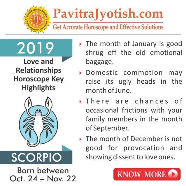 Scorpio Horoscope 12222 – Planetary Transit: