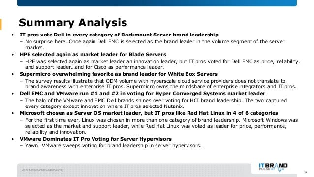 2019 Servers Brand Leader Survey 12 Summary Analysis • IT pros vote Dell in every category of Rackmount Server brand leade...
