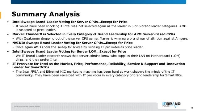 2019 Servers Brand Leader Survey 13 Summary Analysis • Intel Sweeps Brand Leader Voting for Server CPUs…Except for Price –...