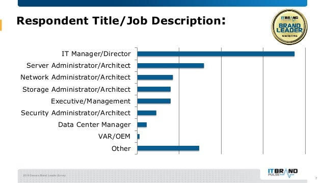 2019 Servers Brand Leader Survey Respondent Title/Job Description: Other VAR/OEM Data Center Manager Security Administrato...