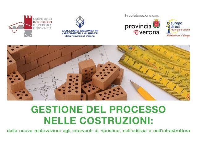 Filippo Toso – Gianluca Loffredo / Infrastrutture per i trasporti GESTIONE DELLA SICUREZZA DELLE INFRASTRUTTURE STRADALI