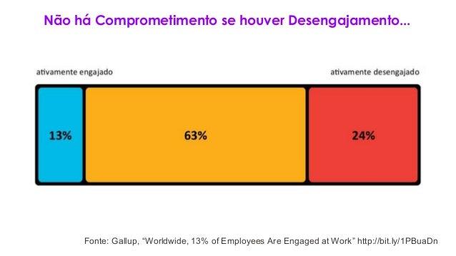 "Não há Comprometimento se houver Desengajamento... Fonte: Gallup, ""Worldwide, 13% of Employees Are Engaged at Work"" http:/..."