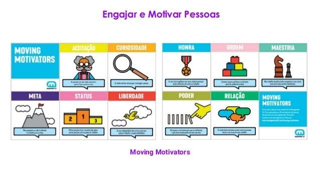 Engajar e Motivar Pessoas Moving Motivators