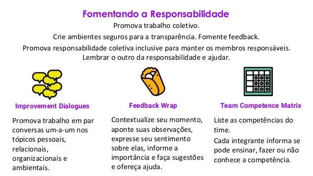 Fomentando a Responsabilidade Promova trabalho coletivo. Crie ambientes seguros para a transparência. Fomente feedback. Pr...