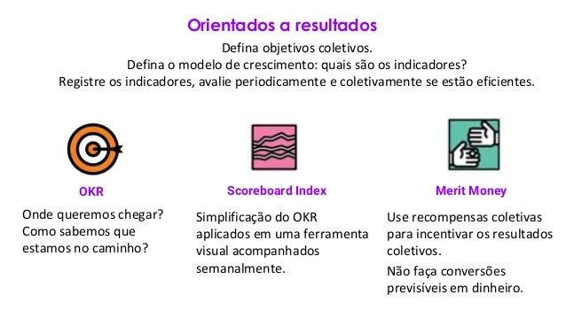 Orientados a resultados OKR Scoreboard Index Merit Money Onde queremos chegar? Como sabemos que estamos no caminho? Simpli...