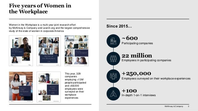 Shattering the Glass Screen: Gender inequality in media and entertainment Slide 2