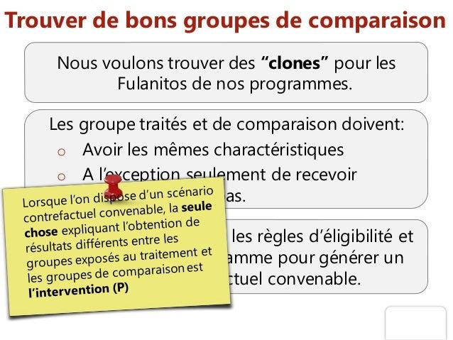 """Trouver de bons groupes de comparaison Nous voulons trouver des """"clones"""" pour les Fulanitos de nos programmes. Les groupe ..."""