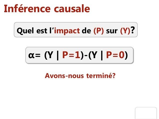 Inférence causale Quel est l'impact de (P) sur (Y)? α= (Y   P=1)-(Y   P=0) Avons-nous terminé?