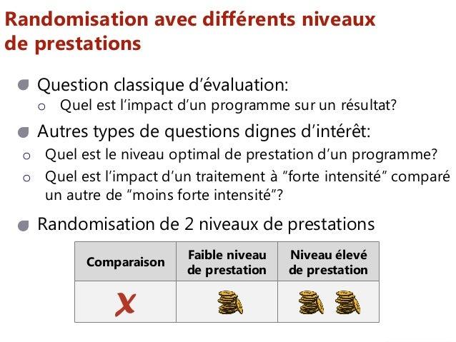 Randomisation avec différents niveaux de prestations Question classique d'évaluation: o Quel est l'impact d'un programme s...
