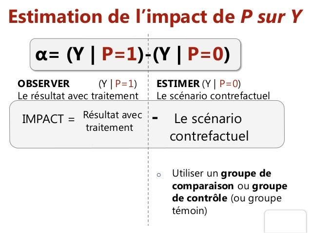 Estimation de l'impact de P sur Y OBSERVER (Y   P=1) Le résultat avec traitement ESTIMER (Y   P=0) Le scénario contrefactu...