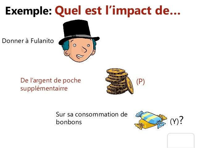 Exemple: Quel est l'impact de… Donner à Fulanito (P) (Y)? De l'argent de poche supplémentairre Sur sa consommation de bonb...