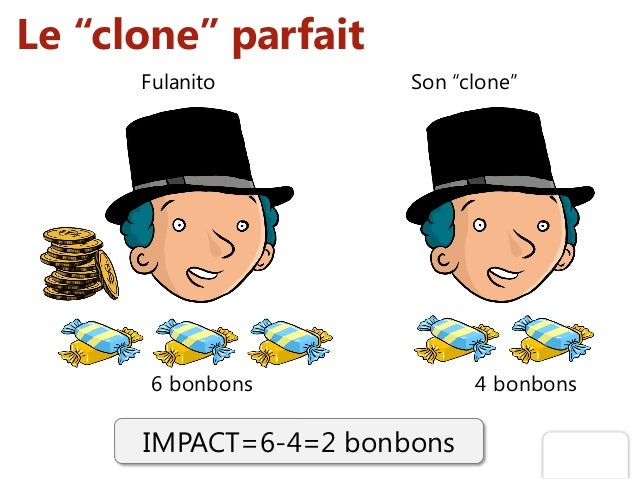 "Le ""clone"" parfait Fulanito Son ""clone"" IMPACT=6-4=2 bonbons 6 bonbons 4 bonbons"