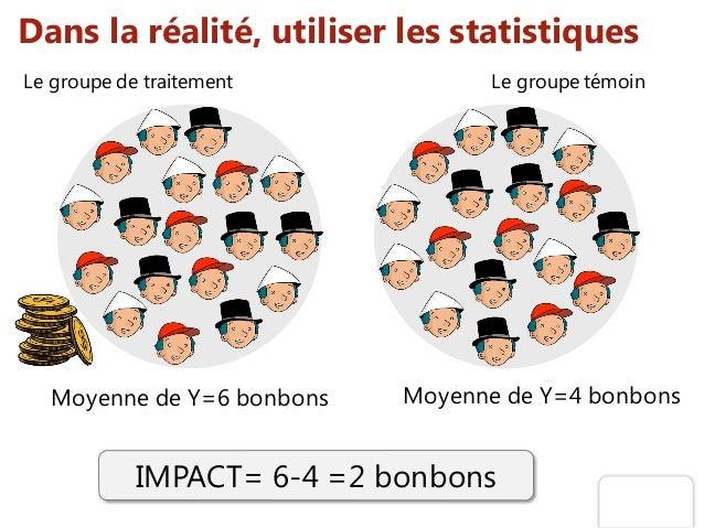 Dans la réalité, utiliser les statistiques Le groupe de traitement Le groupe témoin Moyenne de Y=6 bonbons Moyenne de Y=4 ...