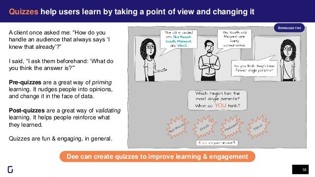 Quizzes help users learn by taking a point of view and changing it 18 Dee can create quizzes to improve learning & engagem...