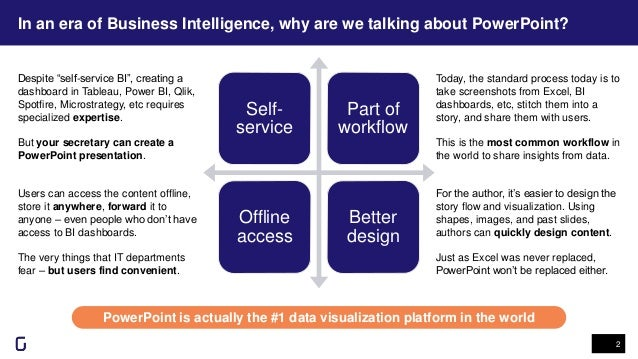 In an era of Business Intelligence, why are we talking about PowerPoint? 2 PowerPoint is actually the #1 data visualizatio...