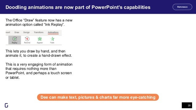 Doodling animations are now part of PowerPoint's capabilities 20 Dee can make text, pictures & charts far more eye-catchin...