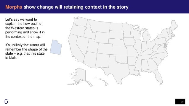 Morphs show change will retaining context in the story 21 Let's say we want to explain the how each of the Western states ...