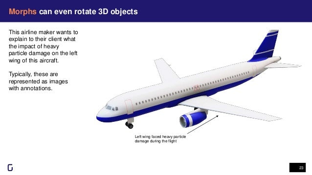 Morphs can even rotate 3D objects 23 This airline maker wants to explain to their client what the impact of heavy particle...