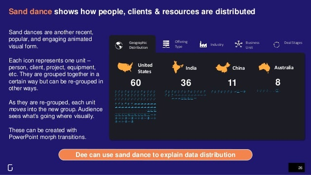 Sand dance shows how people, clients & resources are distributed 26 Dee can use sand dance to explain data distribution Ge...