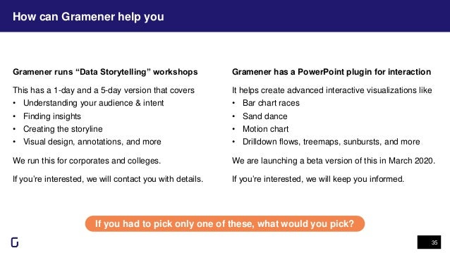 """How can Gramener help you 35 If you had to pick only one of these, what would you pick? Gramener runs """"Data Storytelling"""" ..."""