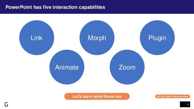 PowerPoint has five interaction capabilities 4 Let's learn what these are Link Morph Plugin Animate Zoom No, let's jump to...