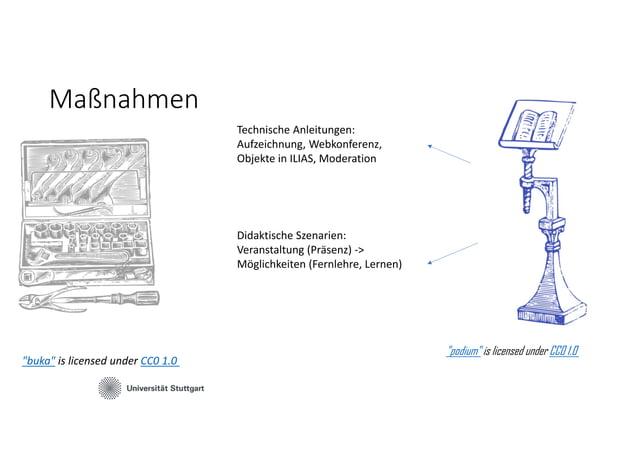 """Maßnahmen """"buka"""" is licensed under CC01.0 """"podium"""" is licensed under CC0 1.0 TechnischeAnleitungen: Aufzeichnung,Webko..."""
