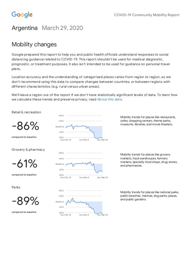 COVID-19 Community Mobility Report Argentina March 29, 2020 Mobility changes Google prepared this report to help you and p...