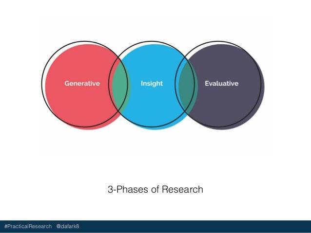 #PracticalResearch @dafark8 Analytics