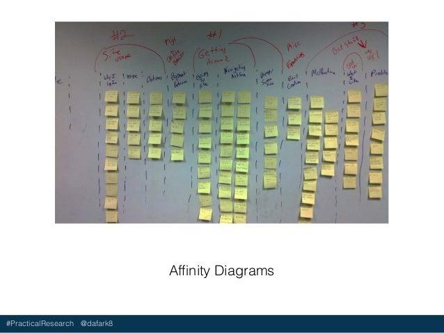 #PracticalResearch @dafark8 Digital Affinity Diagrams (Trello)