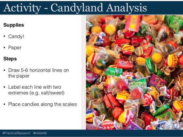 #PracticalResearch @dafark8 Discuss - Candyland Analysis • How did you first organize the candies? Why? • How did you organ...
