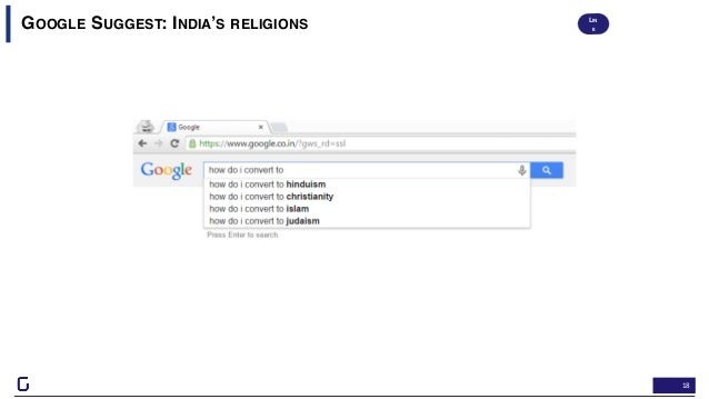 18 GOOGLE SUGGEST: INDIA'S RELIGIONS LIN K