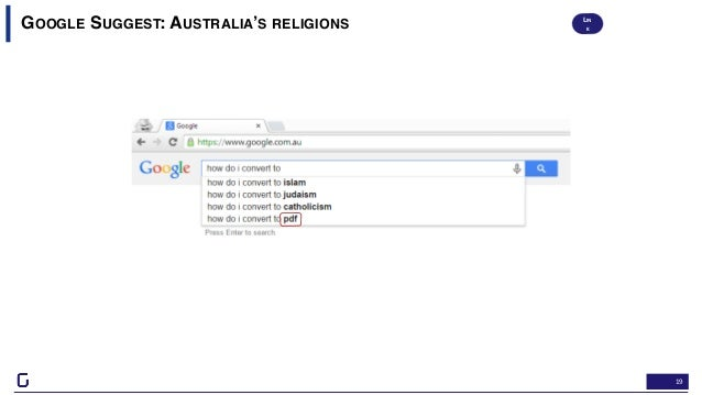 19 GOOGLE SUGGEST: AUSTRALIA'S RELIGIONS LIN K