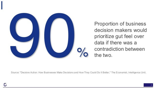 """2 Source: """"Decisive Action: How Businesses Make Decisions and How They Could Do It Better,"""" The Economist, Intelligence Un..."""