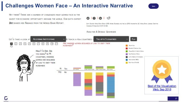 27 Challenges Women Face – An Interactive Narrative Best of the Visualization Web, Sep 2018 LINK