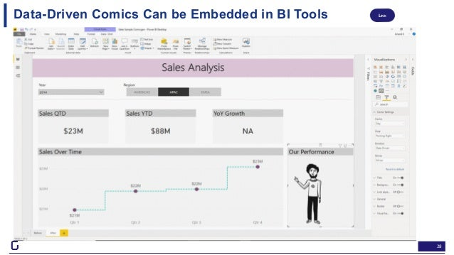 28 Data-Driven Comics Can be Embedded in BI Tools LINK