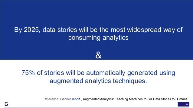 34 By 2025, data stories will be the most widespread way of consuming analytics & 75% of stories will be automatically gen...